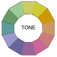 198xNxcolor-wheel-tone