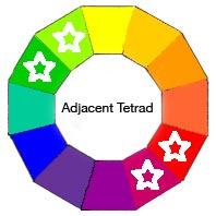 adjacent-tetrad