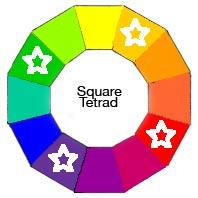 square-tetrad